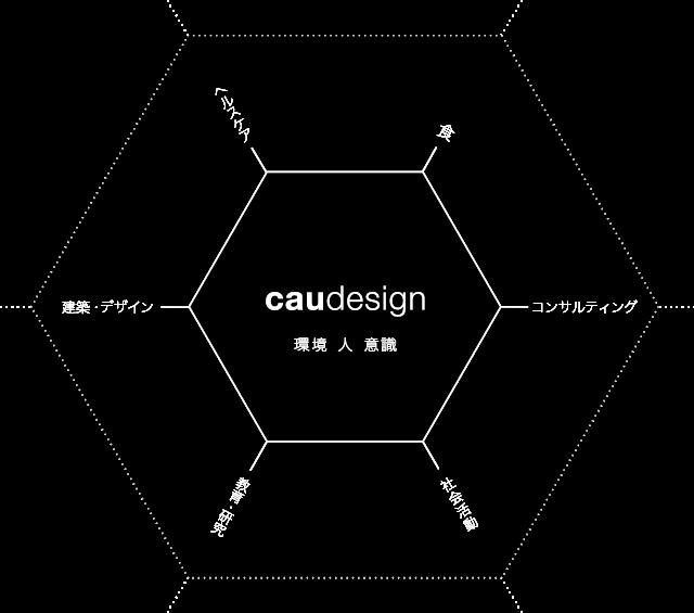 カウデザイン企業ポリシーイメージ